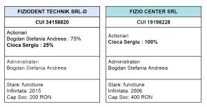 mpdf-(1)-_-fizio-center-2